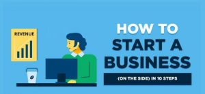How to start a Business | Business Strategies