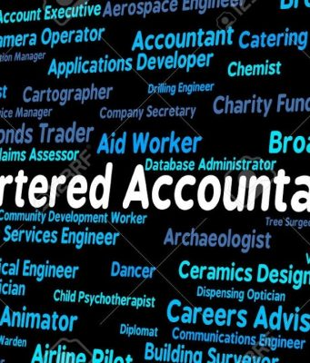 Who invented Accounting?   History and Need