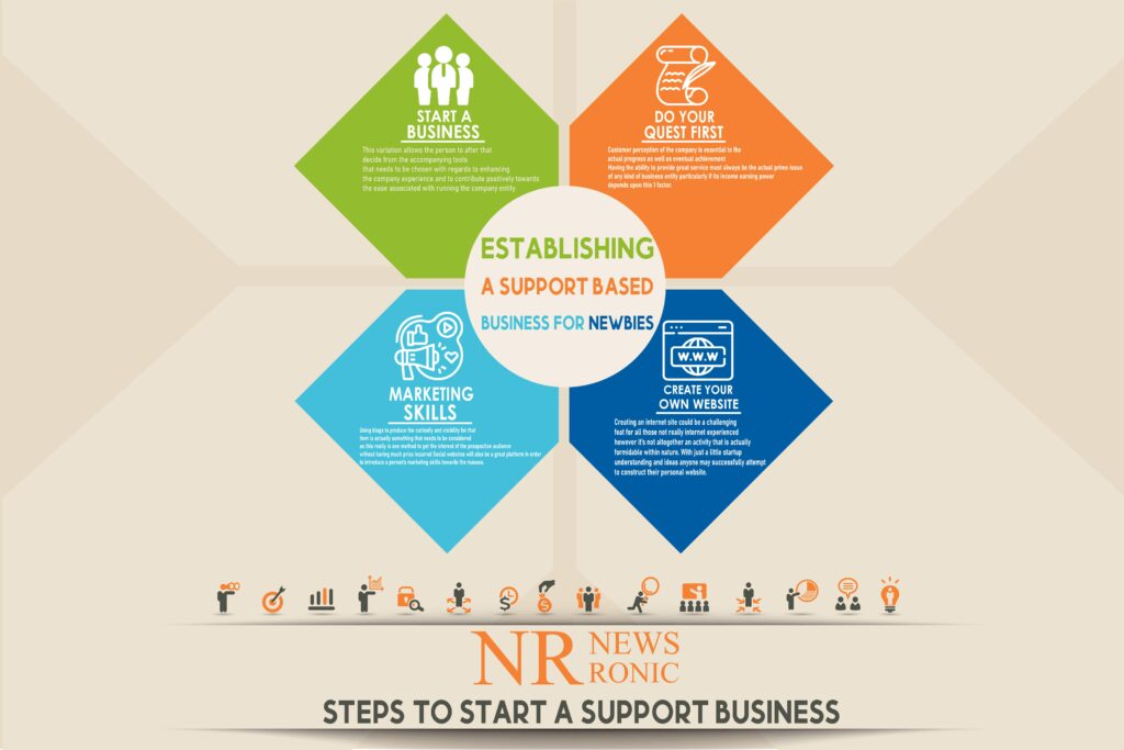 how to start a support Business