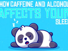 How Caffeine and Alcohol affect your Sleep